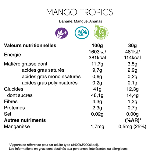 06-mango-tropics