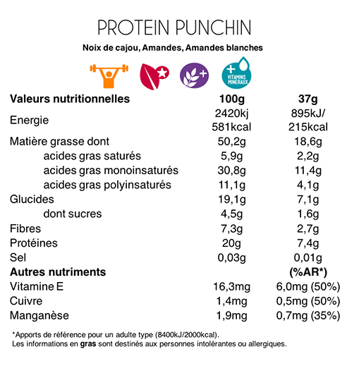 12-protein-punchin