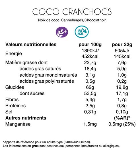 13-coco-cranchocs