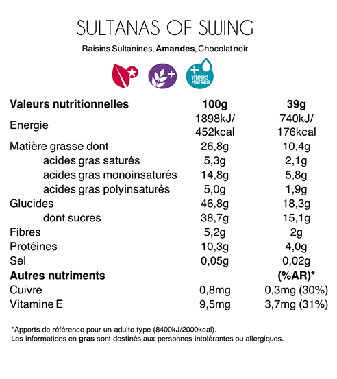 14-sultanas-of-swing