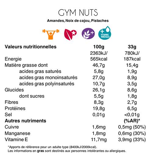 19-gym-nuts