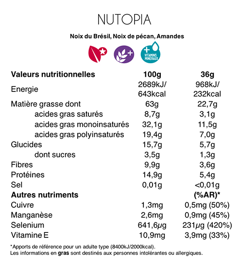 21-nutopia