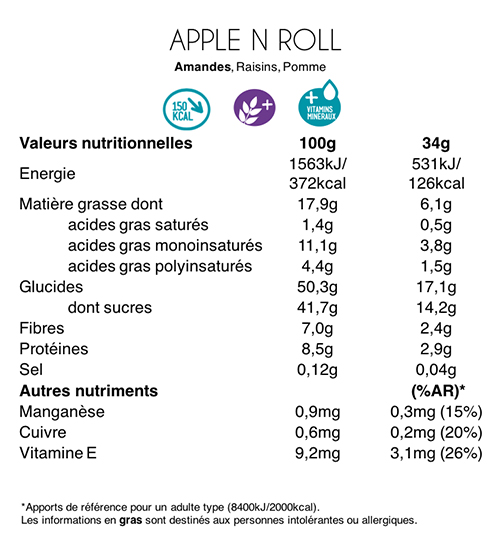 23-apple-n-roll