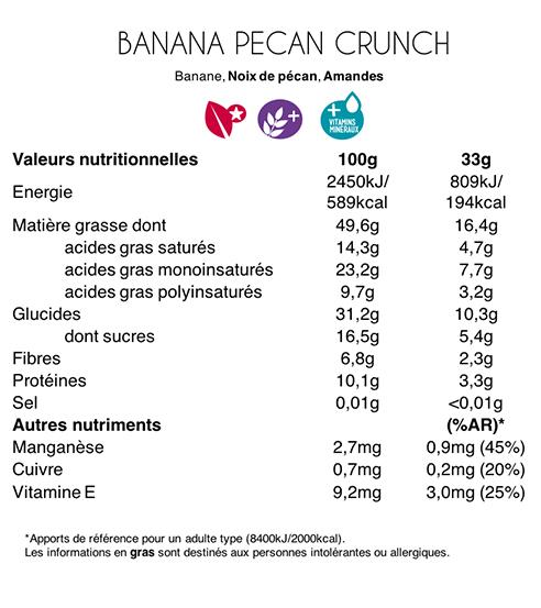 25-banana-pecan-crunch